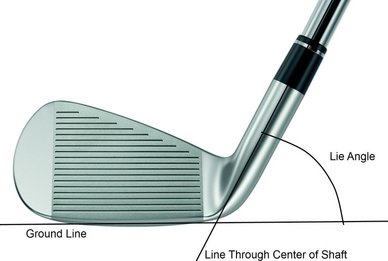Lie Angle In Golf Clubs