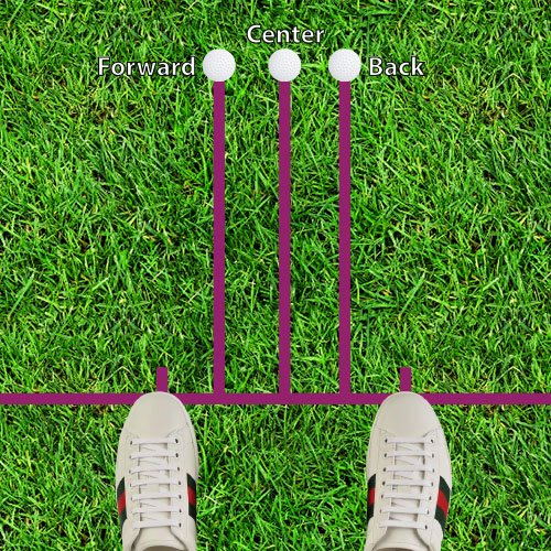 The Ultimate Guide To Correct Golf Ball Position Nifty Golf