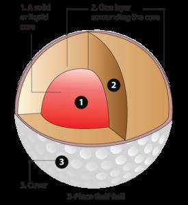 Three-piece golf ball