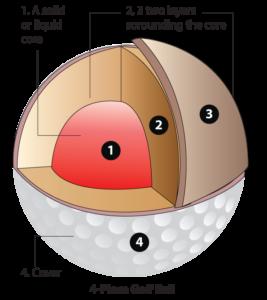 Four-piece golf ball