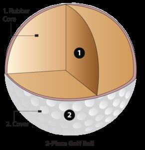 Two-piece golf ball