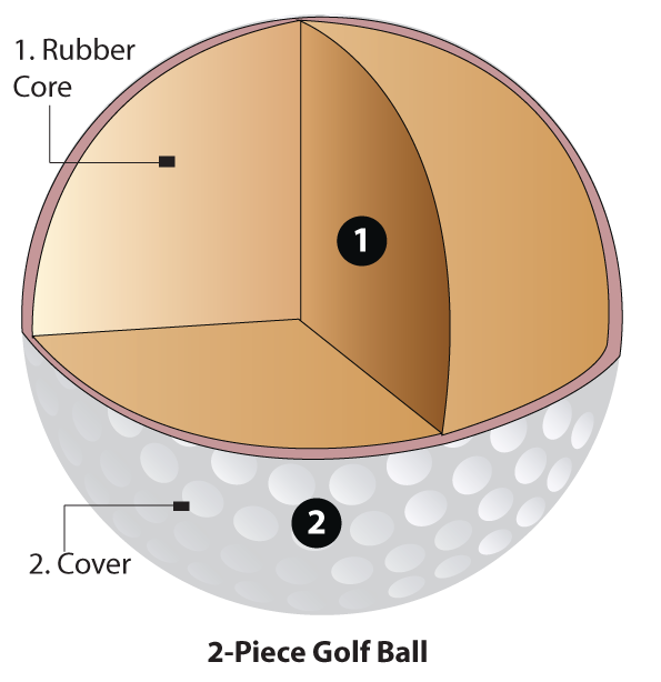 Two-piece golf ball