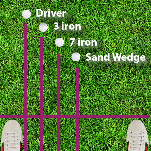 Types of Golf Ball Alignment