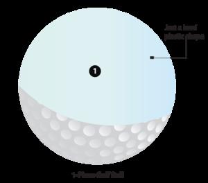 One-piece golf ball