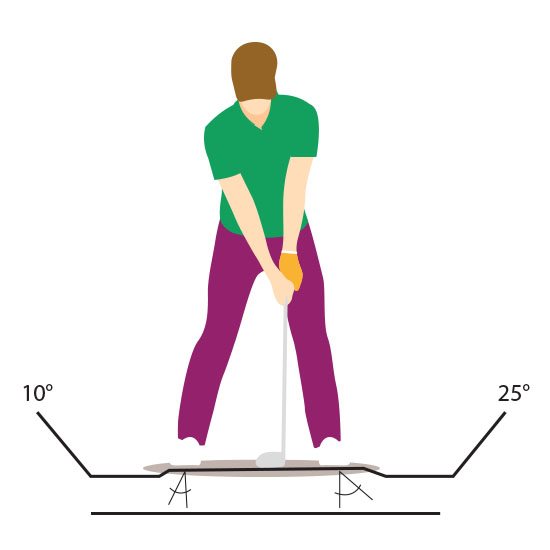 golf swing tutorial step 1