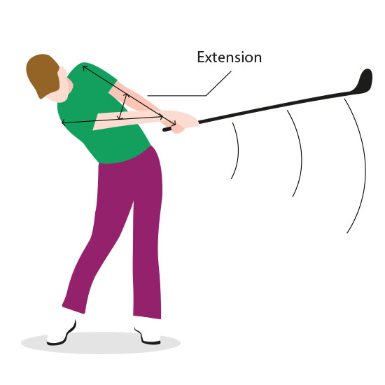 golf swing tutorial in steps