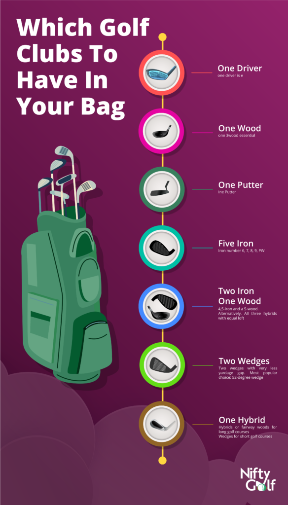which golf clubs to use infographics