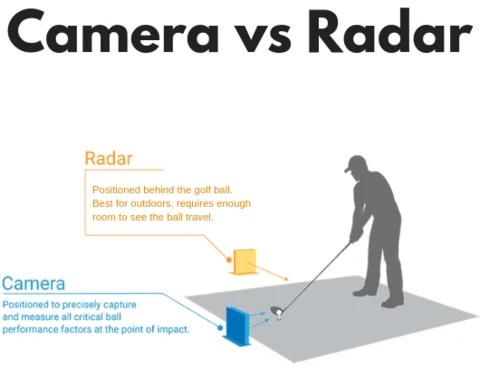 photometric vs radar