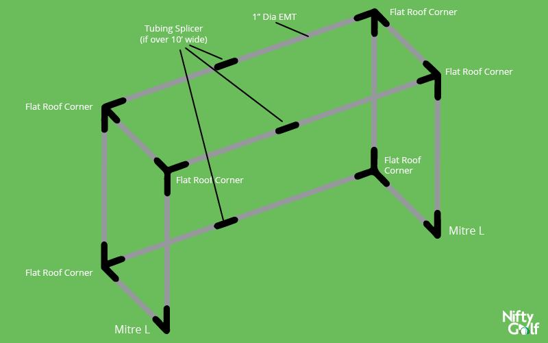 Build Your Golf Simulator Enclosure